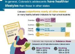 Health Perspectives: Adolescents