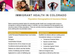 Demographics of Colorado's Immigrants