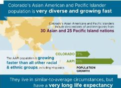 Asian American & Pacific Islander Infographic
