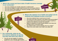 Planning for the Affordable Care Act