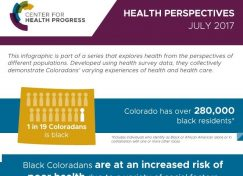 Health Perspectives: Black Coloradans