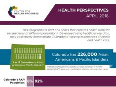 Health Perspectives: Asian Americans & Pacific Islanders